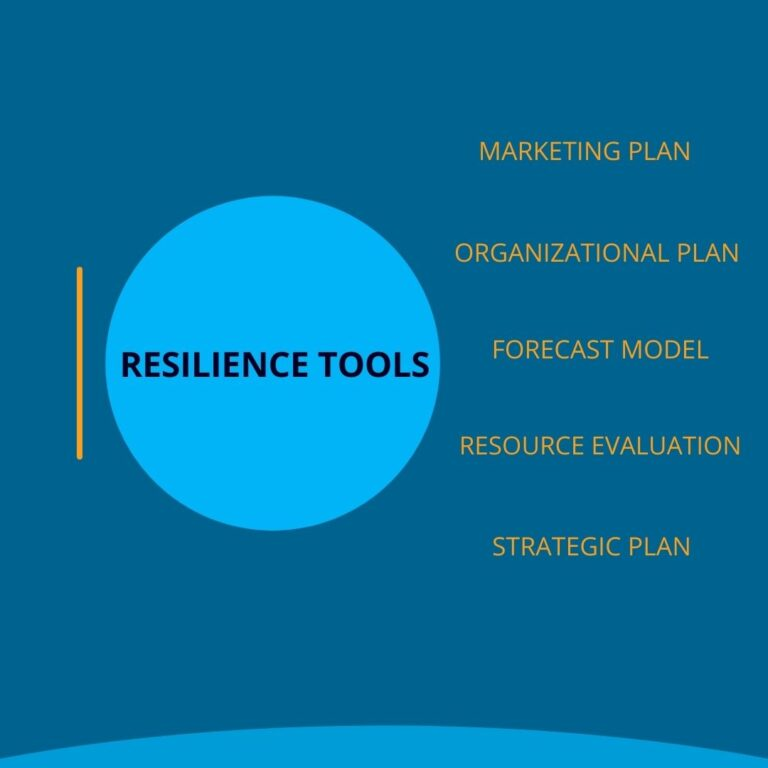 Making your business resilient to change