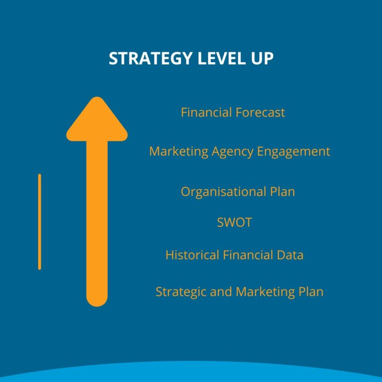 The importance of business strategy